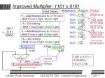 improved multiplier 1101 x 0101