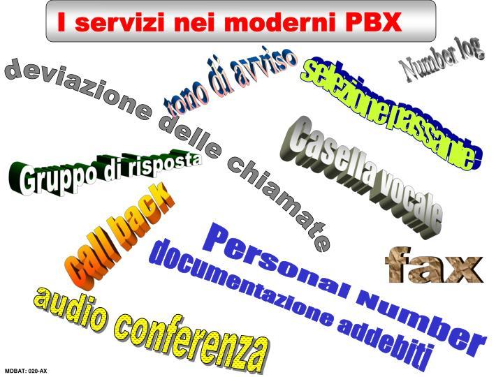 I servizi nei moderni PBX