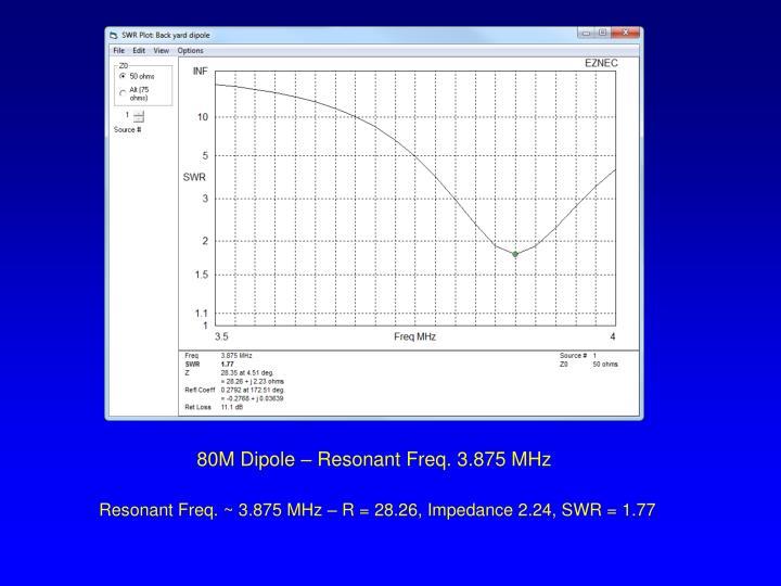 80M Dipole – Resonant Freq. 3.875 MHz