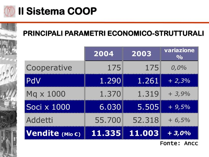 Il Sistema COOP