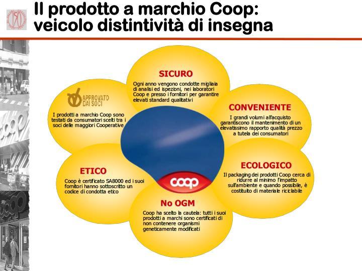 Il prodotto a marchio Coop: