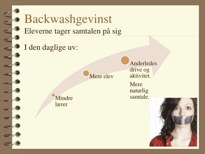 Backwashgevinst