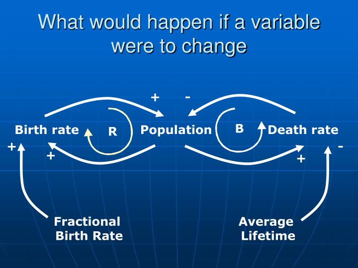 What would happen if a variable were to change