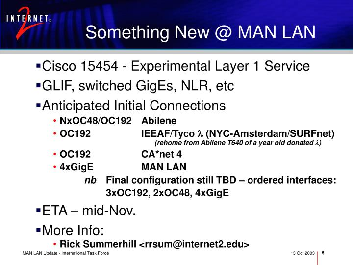 Something New @ MAN LAN