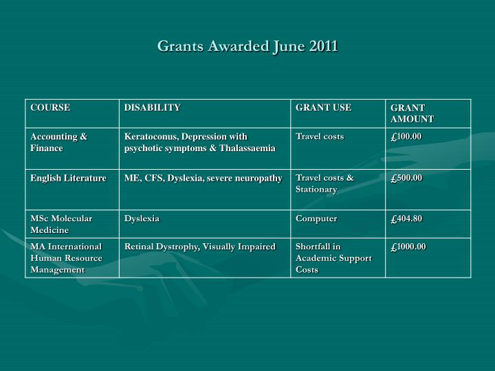 Grants Awarded June 2011