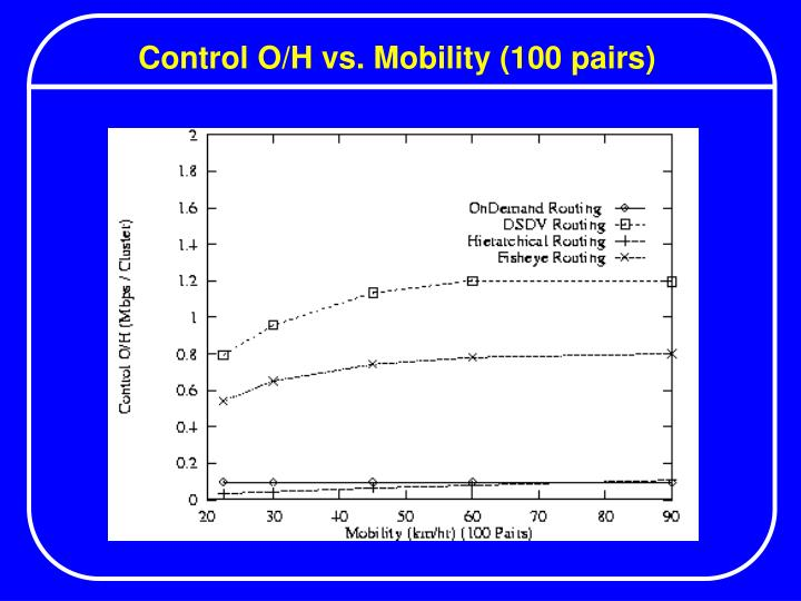Control O/H vs. Mobility (100 pairs)