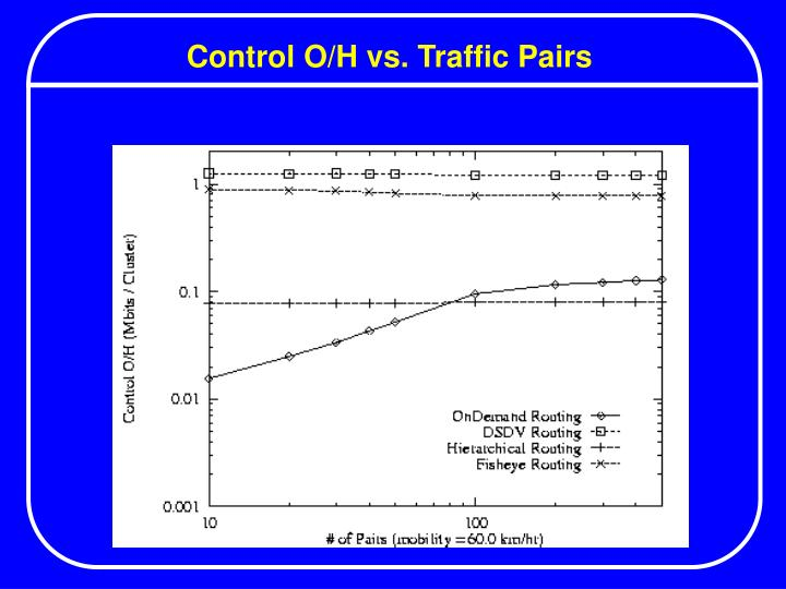 Control O/H vs. Traffic Pairs