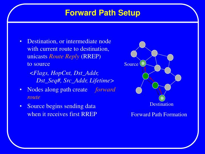 Forward Path Setup