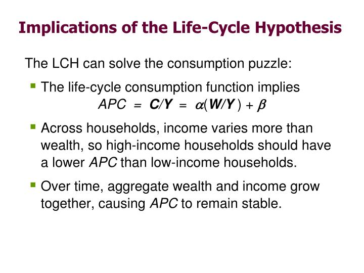 Implications of the Life-Cycle Hypothesis