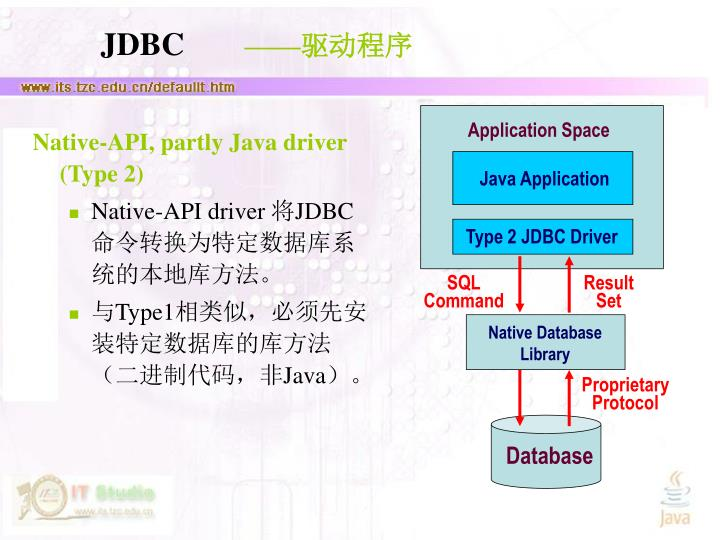 Application Space
