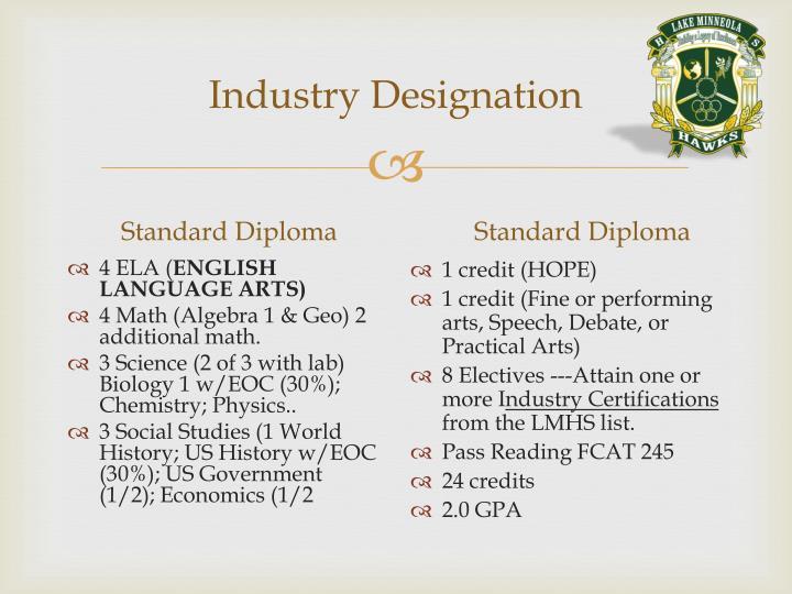 Industry Designation