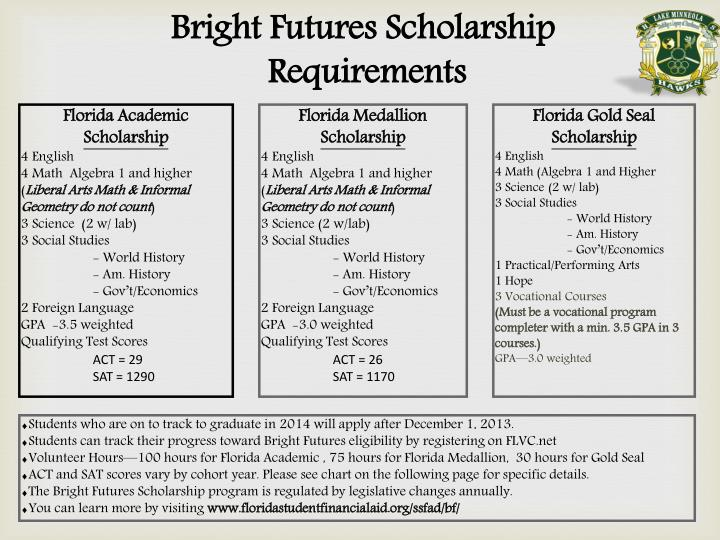 Bright Futures Scholarship