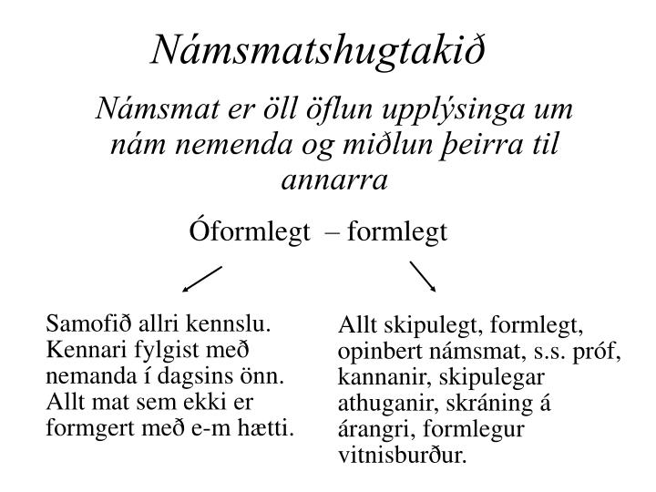 Allt skipulegt, formlegt, opinbert námsmat, s.s. próf, kannanir, skipulegar athuganir, skráning á árangri, formlegur vitnisburður.
