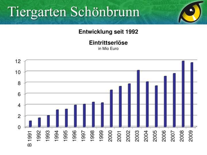 Entwicklung seit 1992