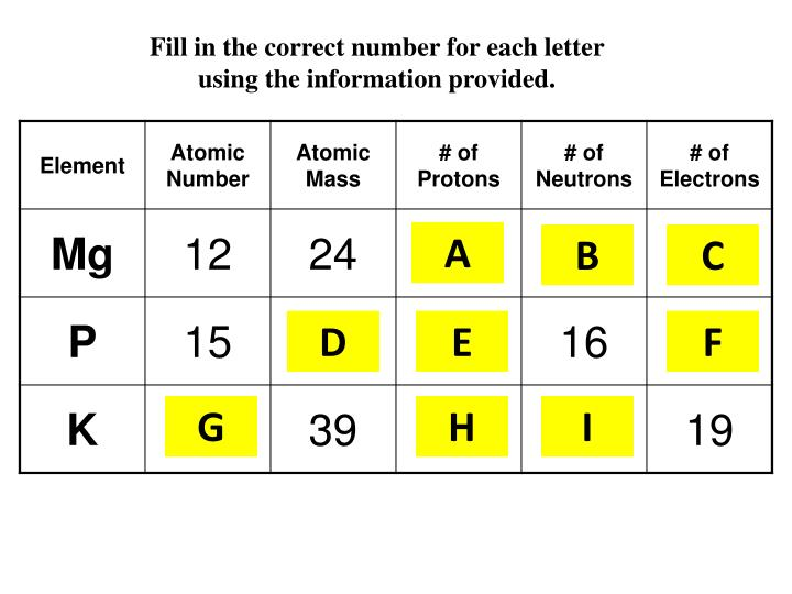 Fill in the correct number for each letter