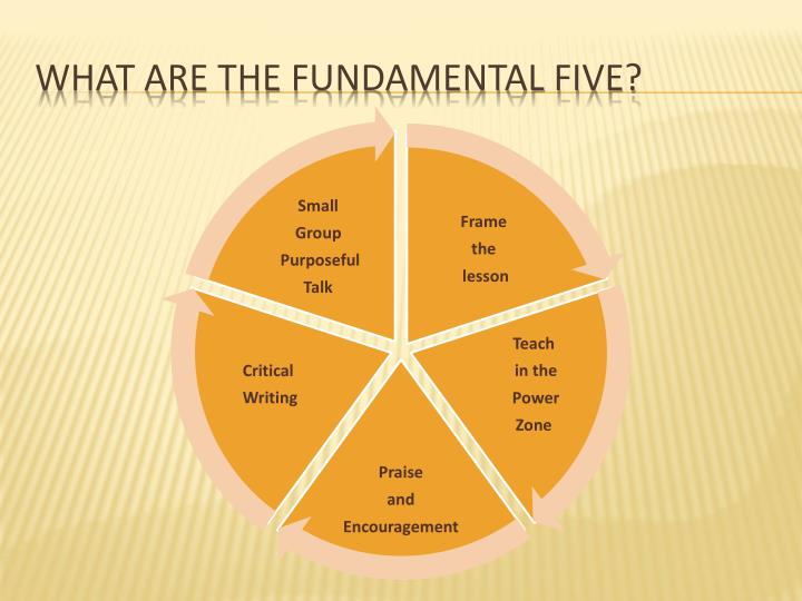 What are the Fundamental Five?