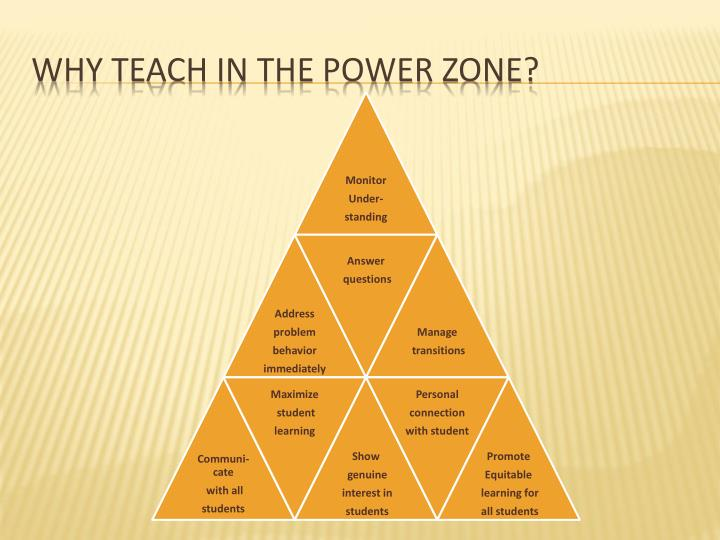 Why teach in The Power zone?