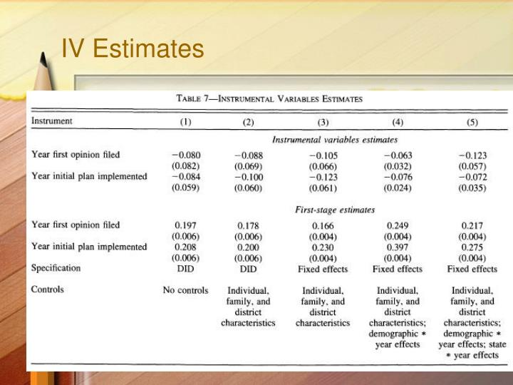 IV Estimates