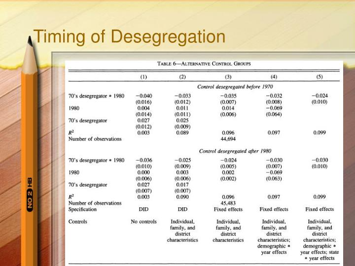 Timing of Desegregation
