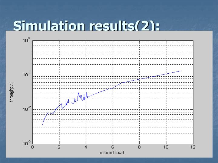 Simulation results(2):