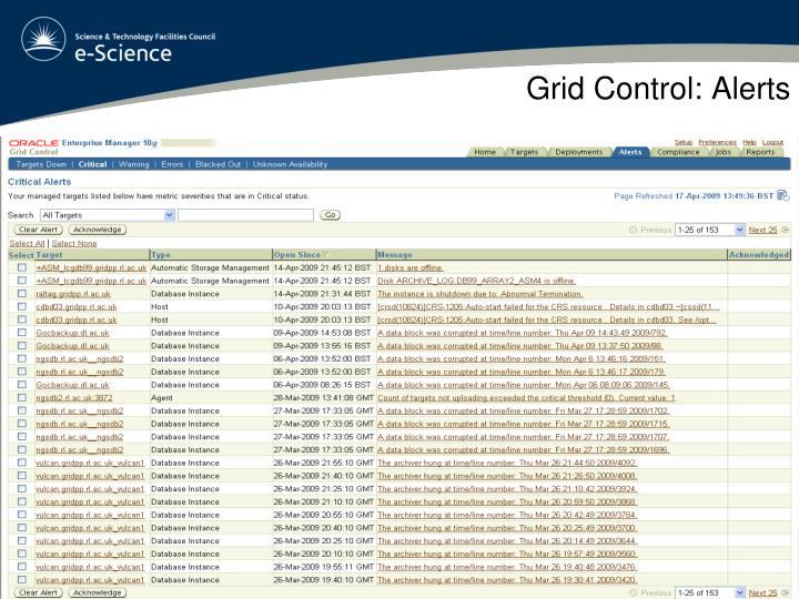 Grid Control: Alerts