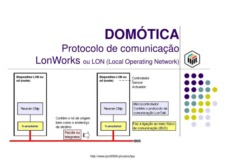 Dom tica protocolo de comunica o lonworks ou lon local operating network