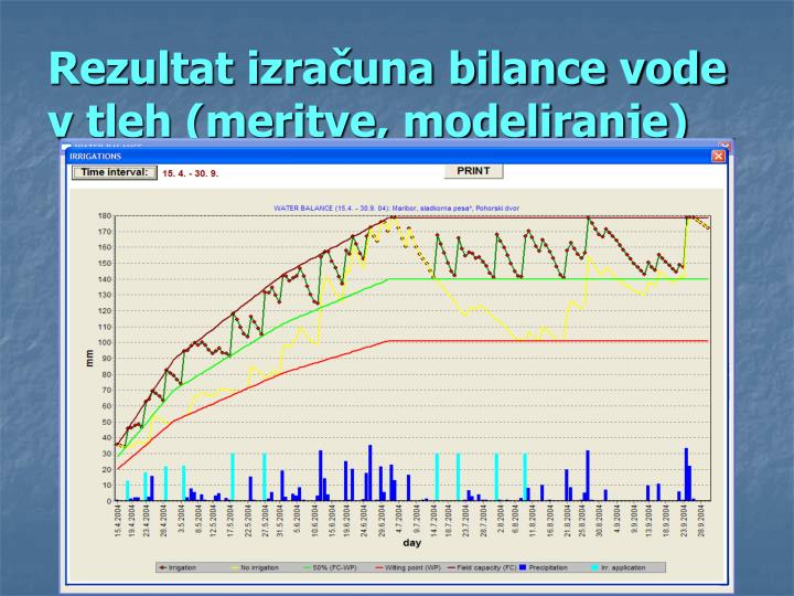 Rezultat izračuna bilance vode v tleh (meritve, modeliranje)