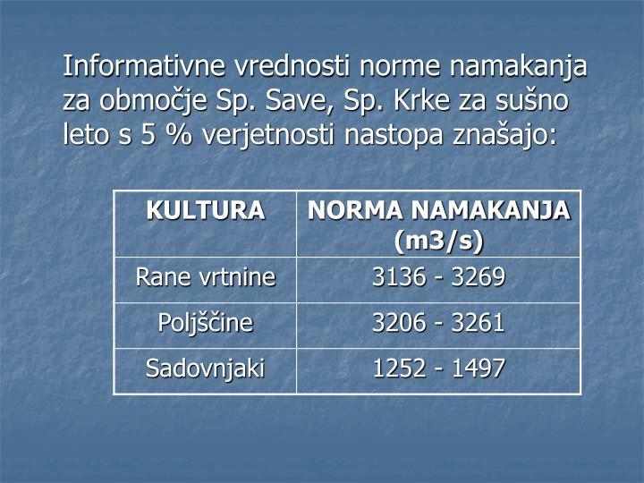 Informativne vrednosti norme namakanja za območje Sp. Save, Sp. Krke za sušno leto s 5 % verjetnosti nastopa znašajo: