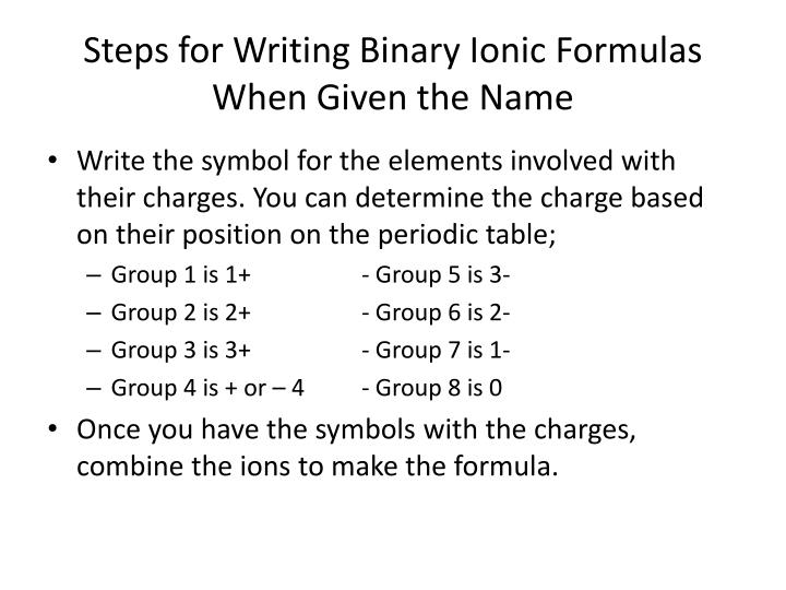 Steps for Writing Binary Ionic Formulas When Given the Name