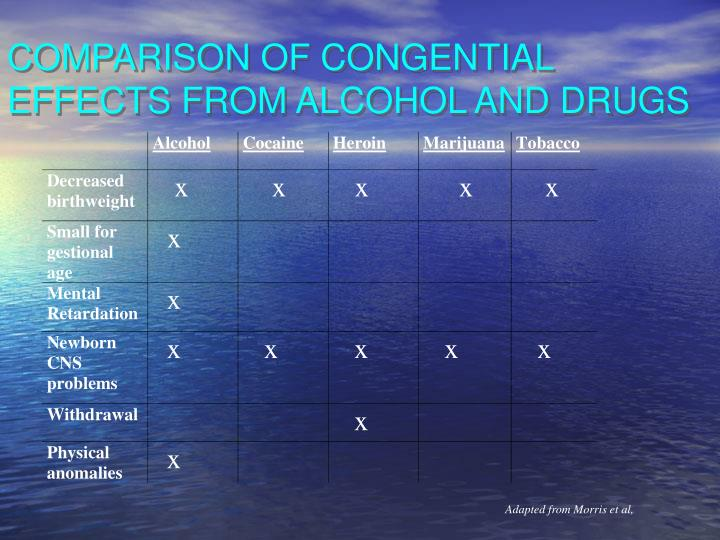 COMPARISON OF CONGENTIAL EFFECTS FROM ALCOHOL AND DRUGS