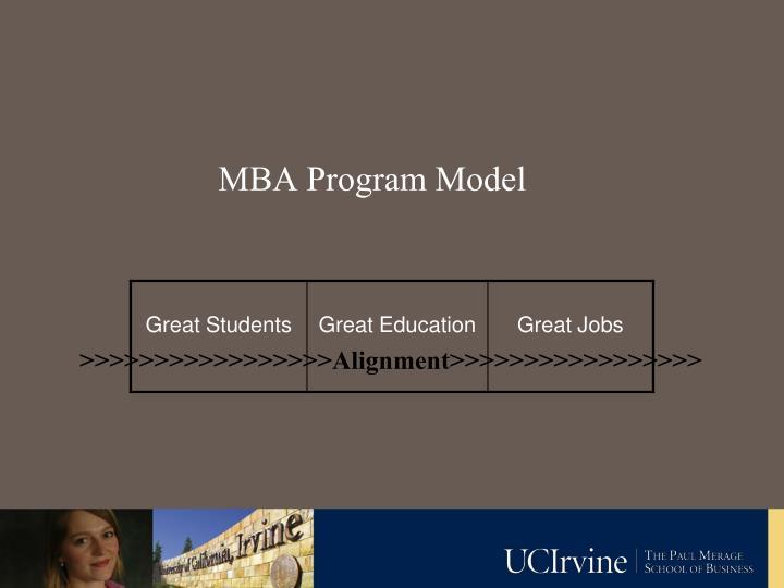 MBA Program Model