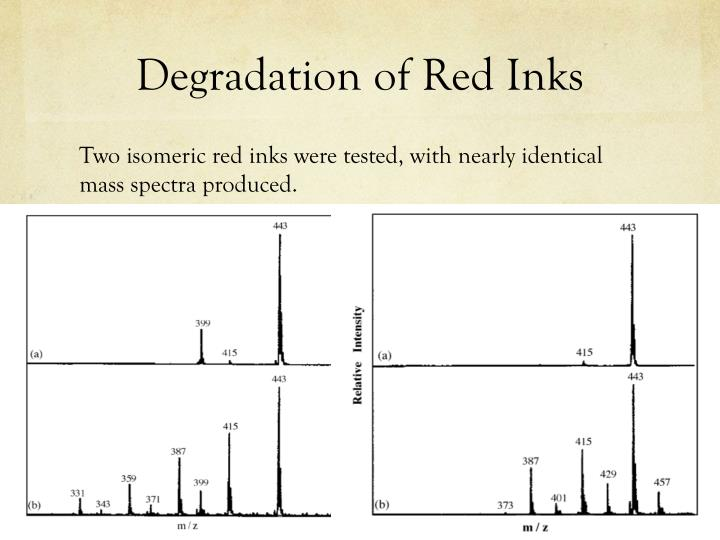 Degradation of Red Inks
