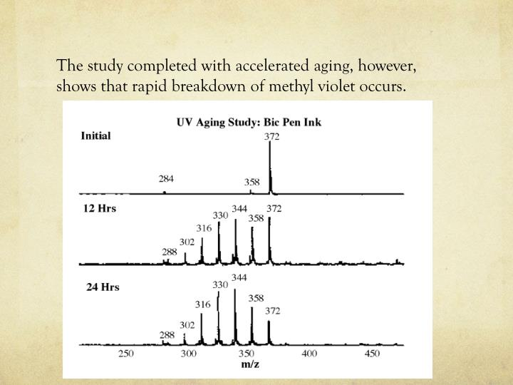 The study completed with accelerated aging, however, shows that rapid breakdown of methyl violet occurs.