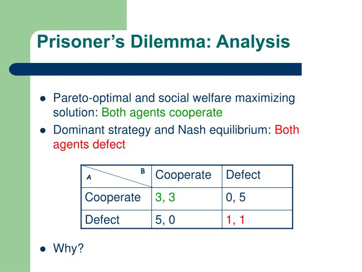 Prisoner's Dilemma: Analysis