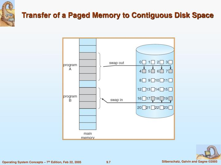 Transfer of a Paged Memory to Contiguous Disk Space