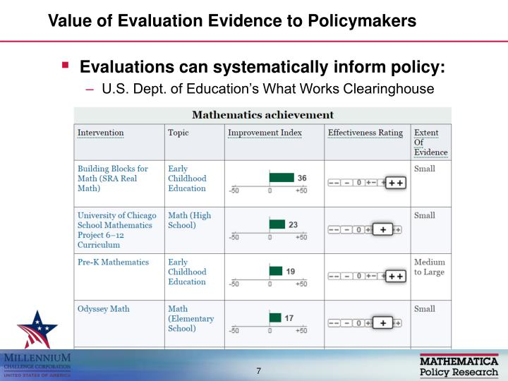 Value of Evaluation Evidence to Policymakers