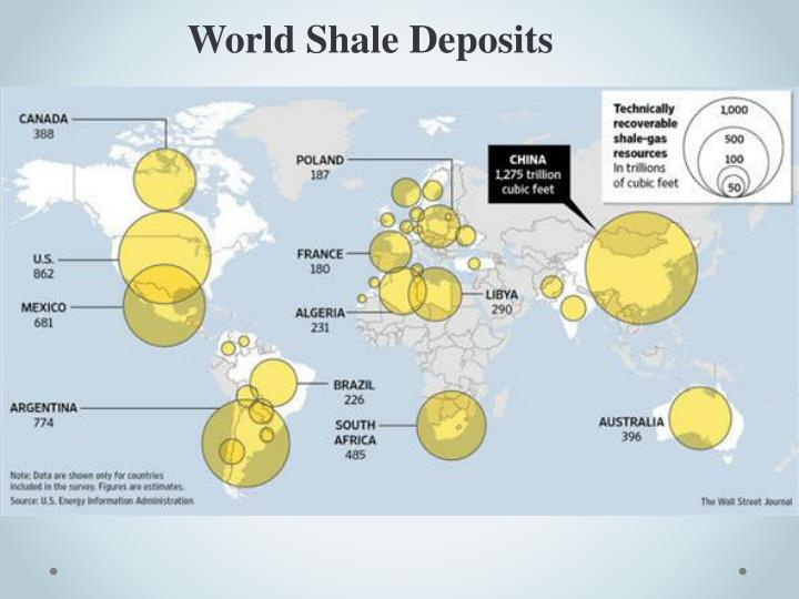 World Shale Deposits