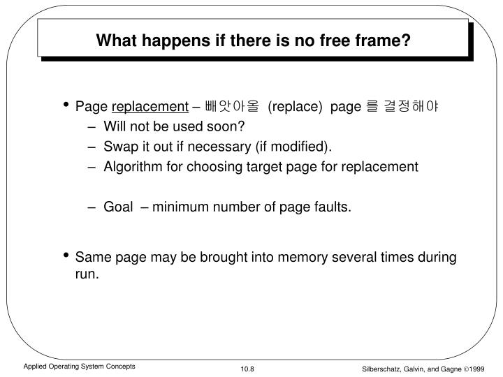 What happens if there is no free frame?