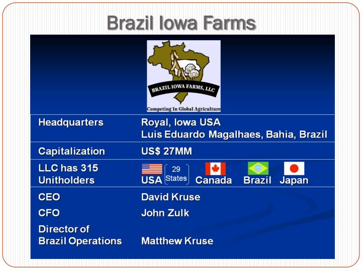 Brazil Iowa Farms