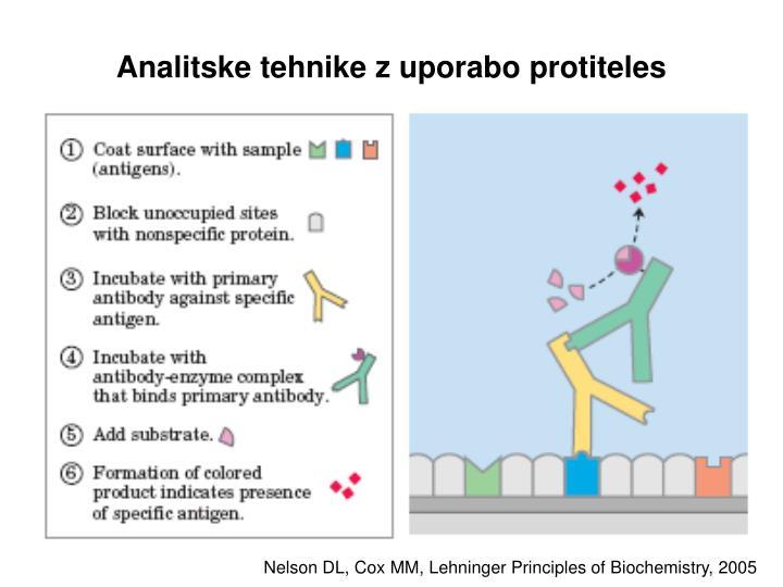 Analitske tehnike z uporabo protiteles