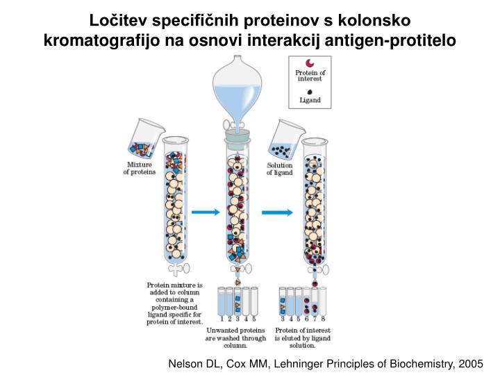 Ločitev specifičnih proteinov s kolonsko kromatografijo na osnovi interakcij antigen-protitelo