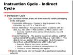 instruction cycle indirect cycle