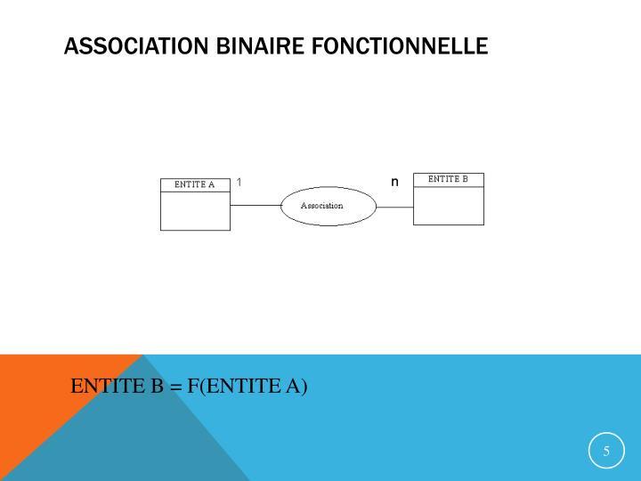 Association binaire fonctionnelle