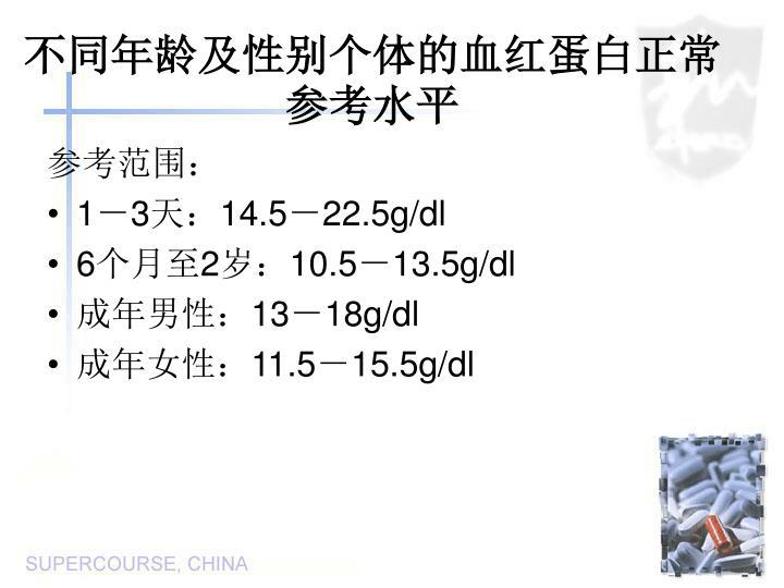 不同年龄及性别个体的血红蛋白正常参考水平