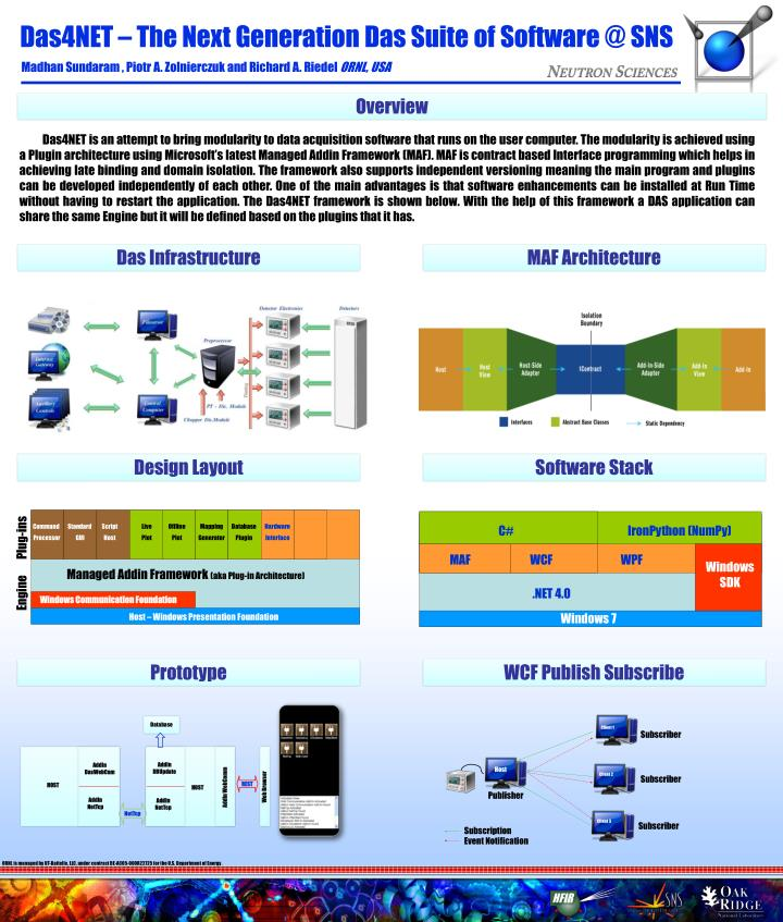 Das4NET – The Next Generation Das Suite of Software @ SNS