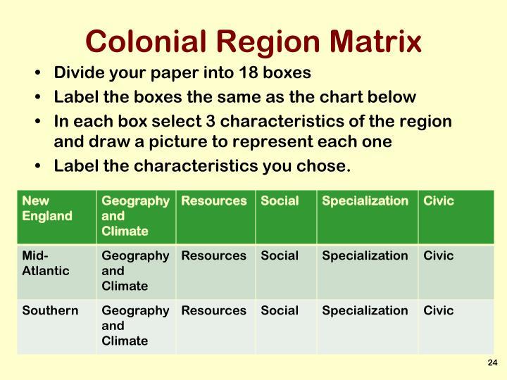 Colonial Region Matrix