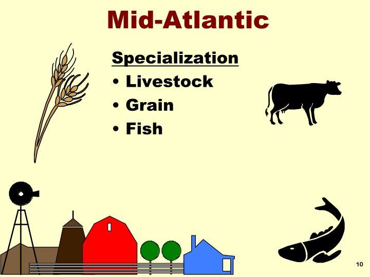 Mid-Atlantic