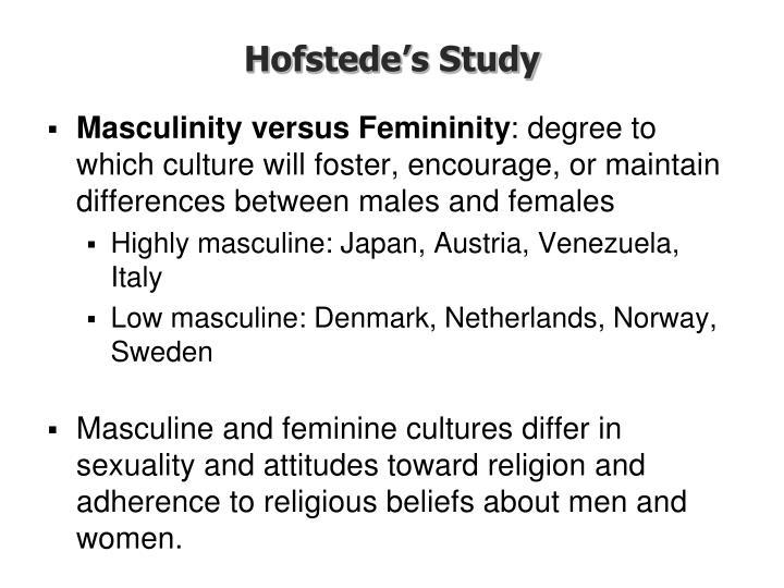 Hofstede's Study