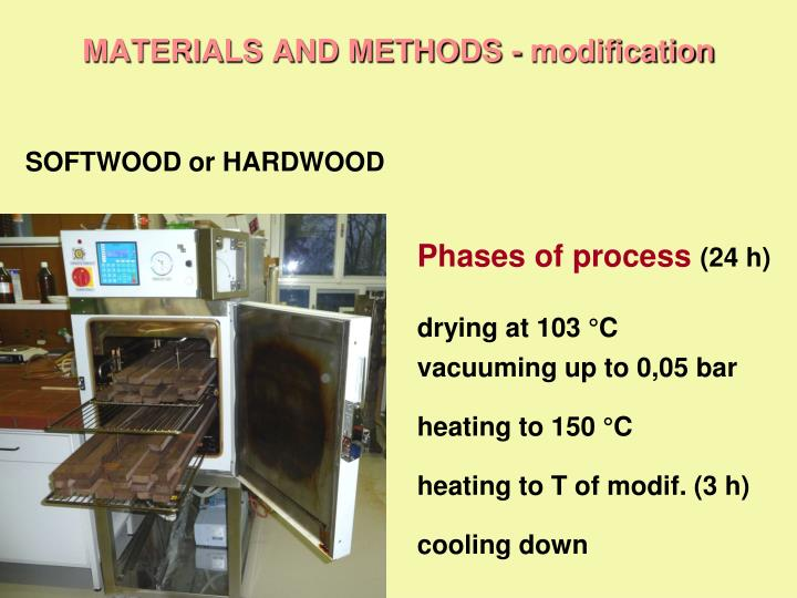 MATERIALS AND METHODS -