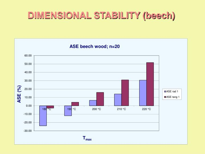 DIMENSIONAL STABILITY (beech)